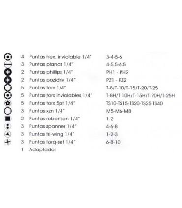 ESTUCHE CARRACA 108 PIEZAS PROFESIONAL CARTULL